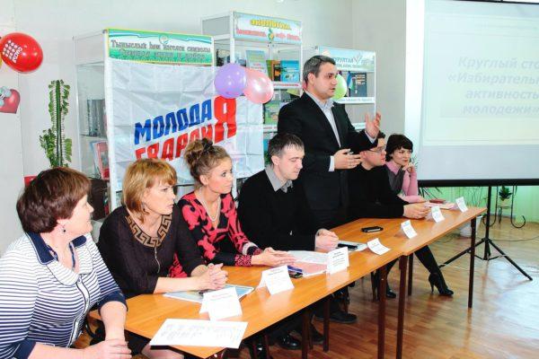 Заседание Клуба молодого избирателя в ЦБ 14 февраля 2013 г. Студенты ПЛ 40